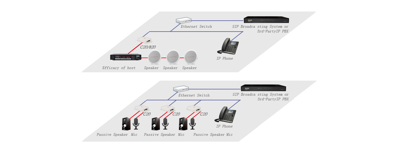 Sip Broadcasting& Intercom Gateway